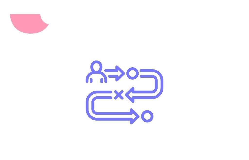 Proyecto en abierto #9. El proceso del cliente